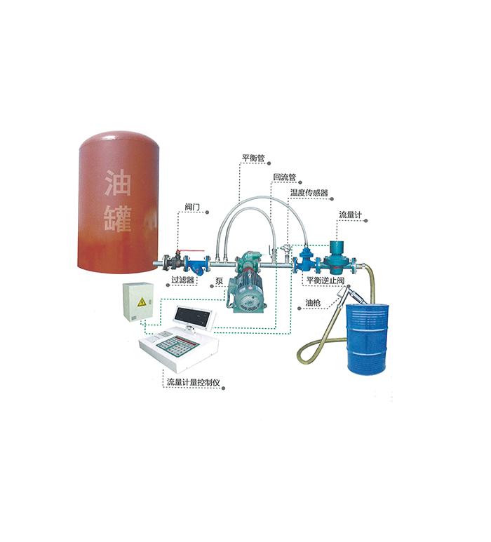 落地式油脂定量计量控制系统